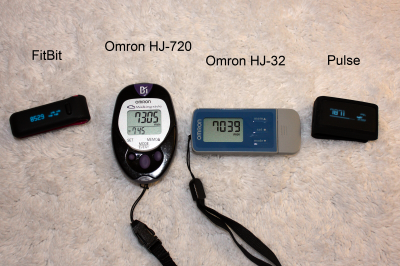 Pedometer-Overview