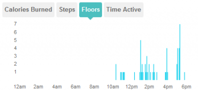 Sat-elevation-FitBit